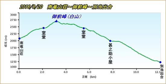 白山(2)