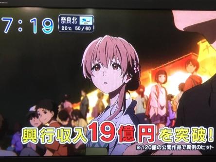 映画『聲の形』興行収入19億円突破でついにけいおんを超える!!山田監督しゅごい・・・