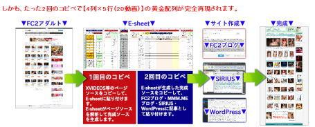 アダルト作成手順サイト