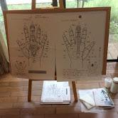 指ヨガの図