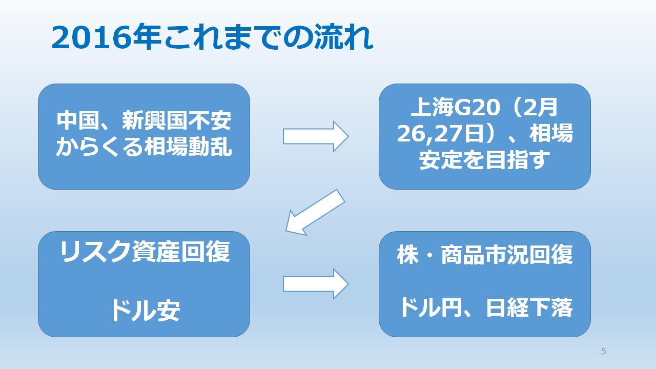 志摩氏資料 5