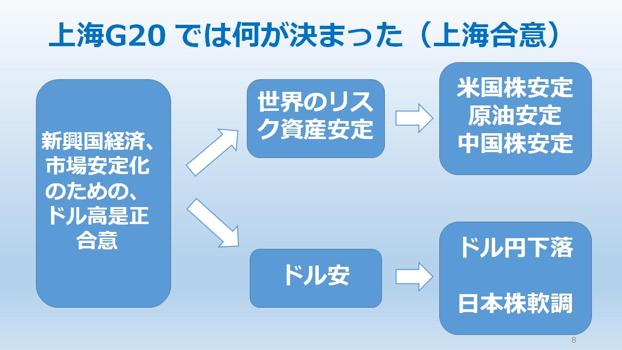 志摩氏資料 8