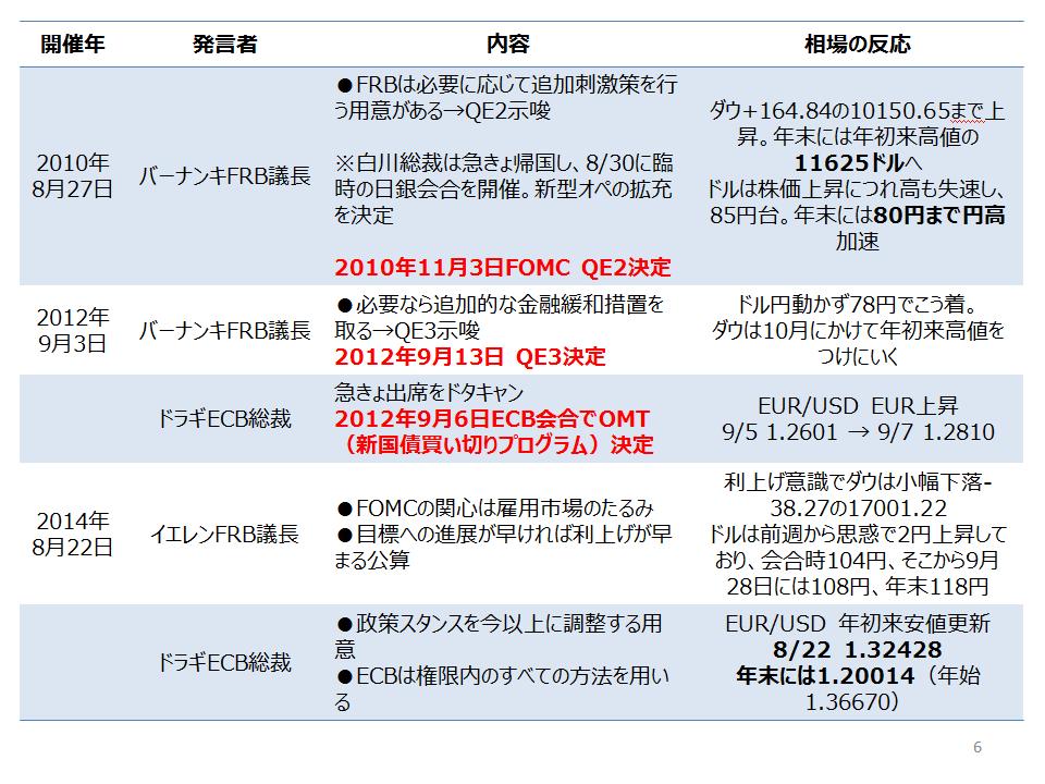 横尾氏資料 6
