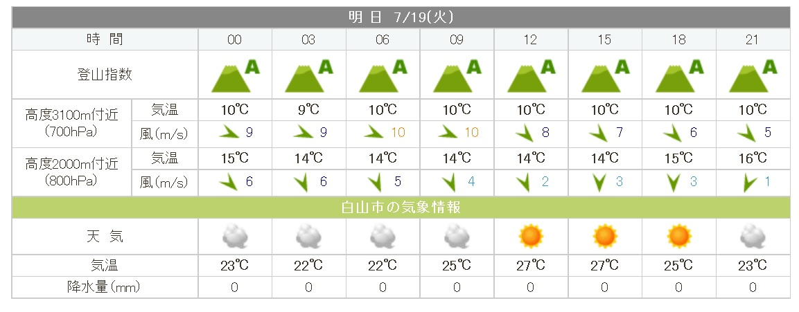 20160719hakusan-weather.jpg