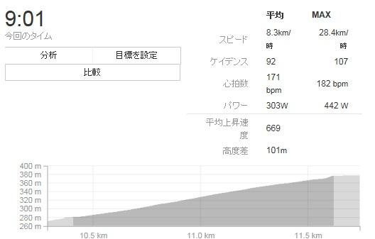 tuchiyamataimu.jpg