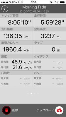 photo_cateyecyclecomputa_derosa_kawasakiodawara_1_0702_2016_0702.jpg