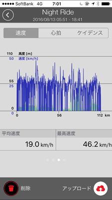 photo_cateyecyclecomputa_derosa_noropota_miura_0813_2_2016_0813.jpg