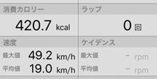 photo_cateyecyclecomputa_derosa_tamagawamarukobasi_0603_4_2016_0603.jpg