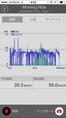 photo_cateyecyclecomputa_derosa_turumigawa_0901_2_2016_0901.jpg