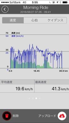 photo_cateyecyclecomputa_derosa_turumigawaame_2_2016_0827.jpg