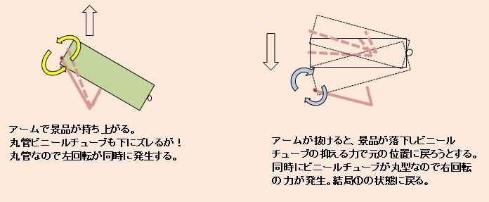 UFOキャッチャー サンドイッチタイプ 落下運動