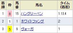 nigata1_828.jpg