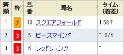 nigata7_828.jpg