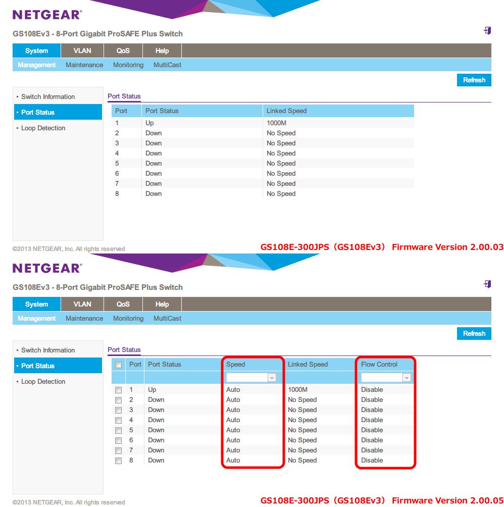 NETGEAR ネットギア アンマネージプラススイッチ ギガ 8ポート スイッチングハブ 管理機能付 無償永久保証 GS108E-300JPS Firmware Version 2.00.05 System - Management - Port Status 画面で各ポートに Speed(初期設定 Auto) と Flow Control(初期設定 Disable) 項目追加
