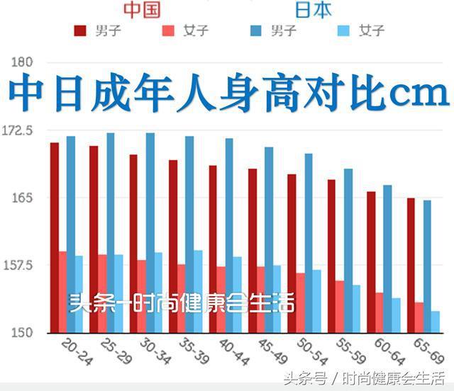 中国人「中日両国の身長や体型の比較、我々のデータからする ...