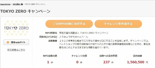 特定非営利法人 TOKYOZEROキャンペーン (640x281)