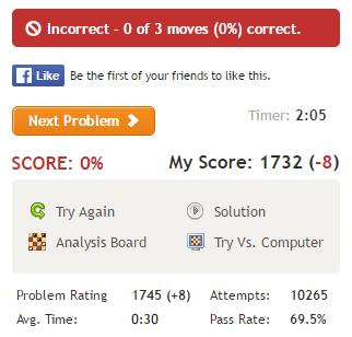 正答率69.5%で誤答…