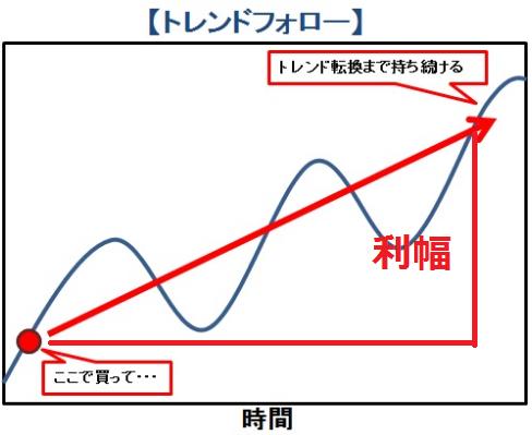 あゆみ式2
