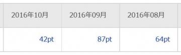 楽天リサーチ ポイント履歴 201610