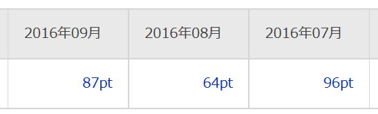 rakuten-research_point-rireki_201609.jpg