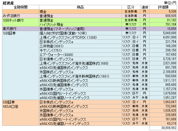 総資産(2016.10)