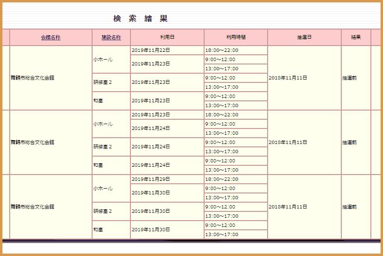2019定期演奏会