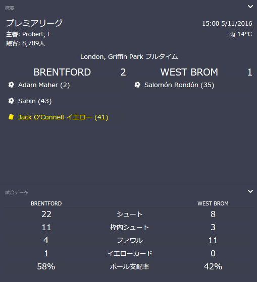 brentmatch20161105.png