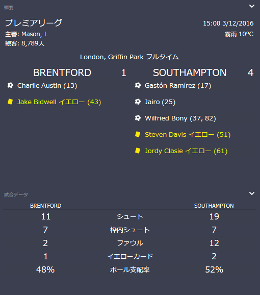 brentmatch20161203.png