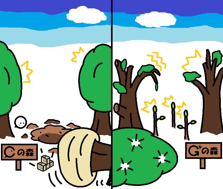 441つちのこ巨木は引き抜かれる2