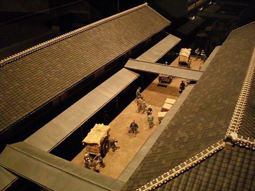 川越織物市場・模型