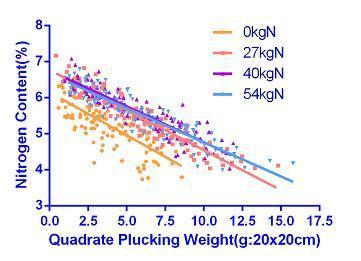 0kg27kg40kg54kg_20190115212733874.jpg