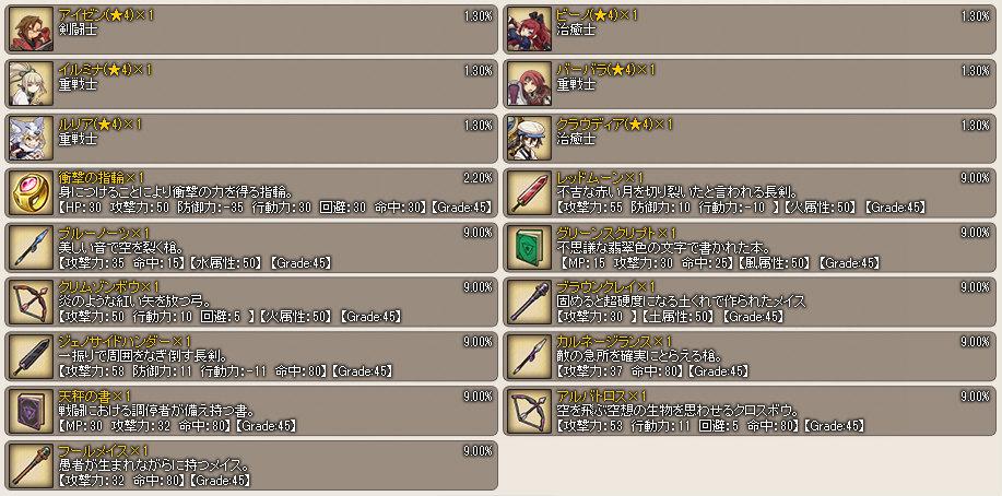 基本プレイ無料のブラウザファンタジーRPG『ワンモア・フリーライフ・オンライン』 装備やキャラクターをゲットできる「商人のベル」が登場したよ~‼レイドボスも実装~