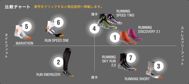 run_chart (640x285)