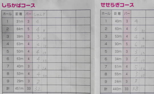ルスツ 留寿都村 ふれあい公園PG (29)
