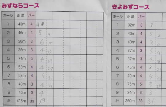 ルスツ 留寿都村 ふれあい公園PG (30)