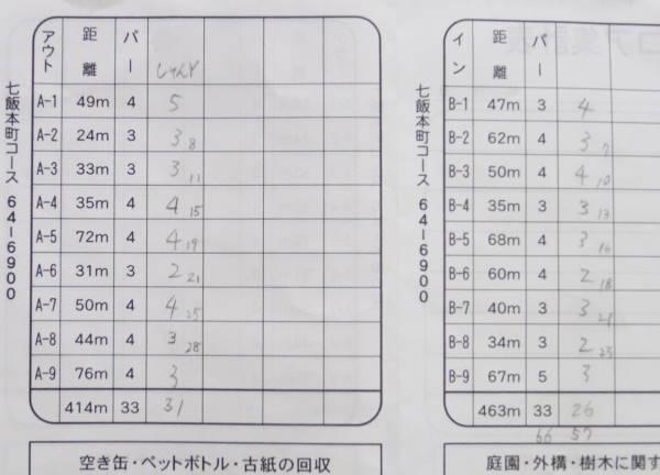 七飯PG 本町コース (スコア)