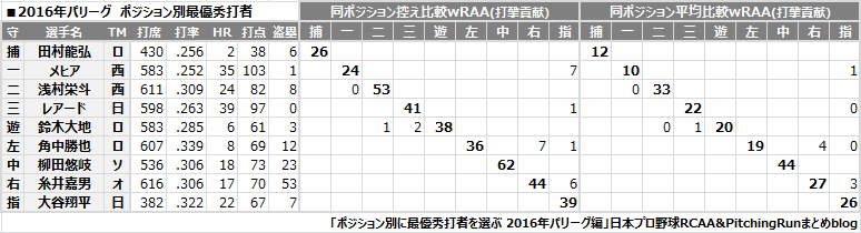 201611090815059c1.png