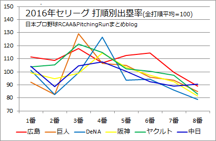 OBP_20161022.png