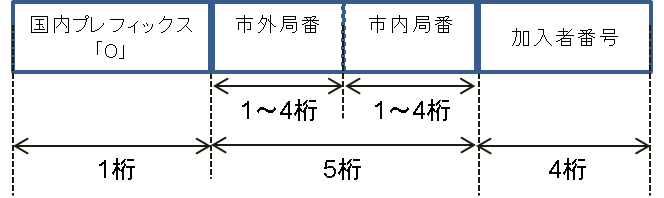 kokunai_no.png