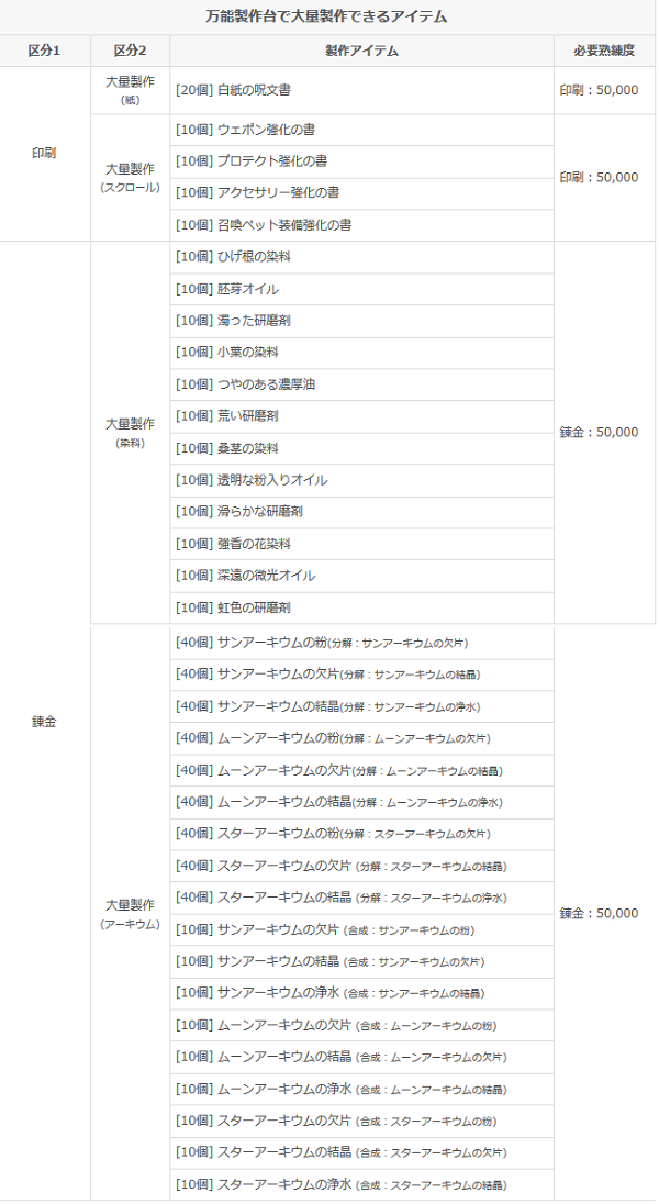 20160825004715a85.png