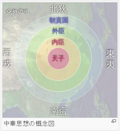 s874-5中華思想 Wikipedia