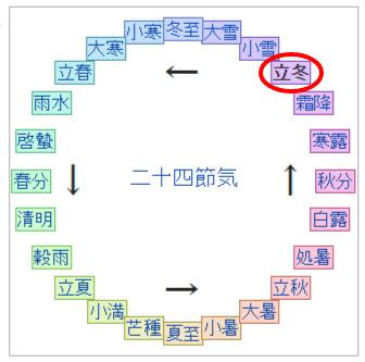 s891-1立冬 Wikipedia