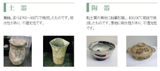 s891-12日本のやきもの/分類1
