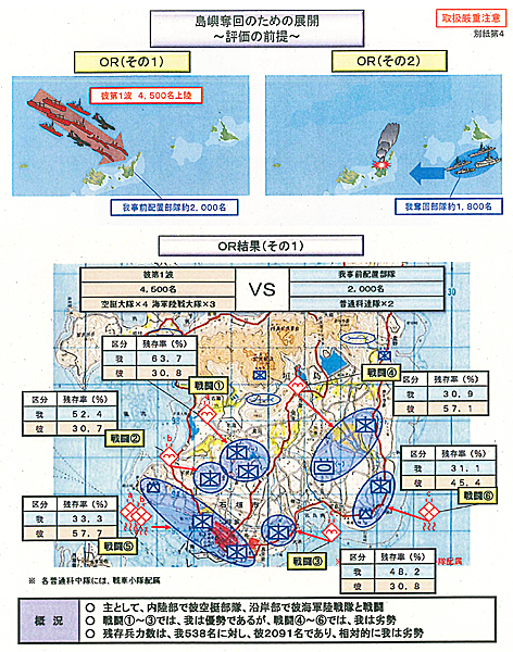 yae34563_島嶼奪回のための展開