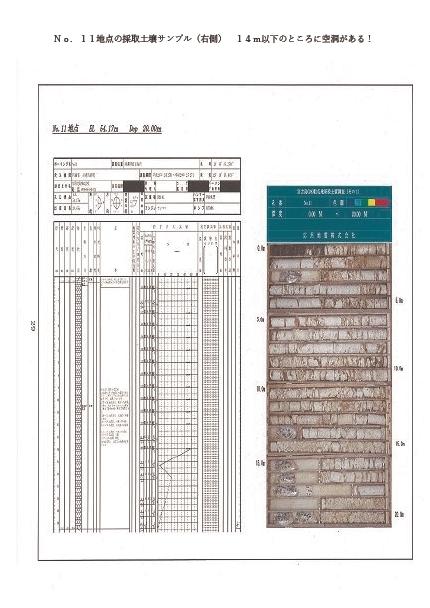 開示データ③土壌