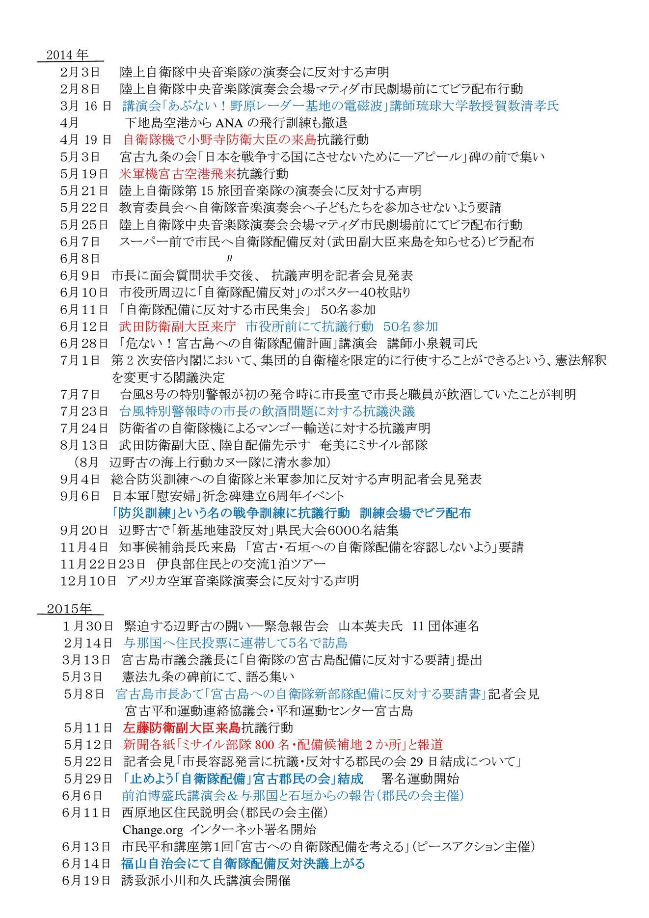 年表:宮古島における反軍反基地の闘い2010~2018 (1)0004[1]