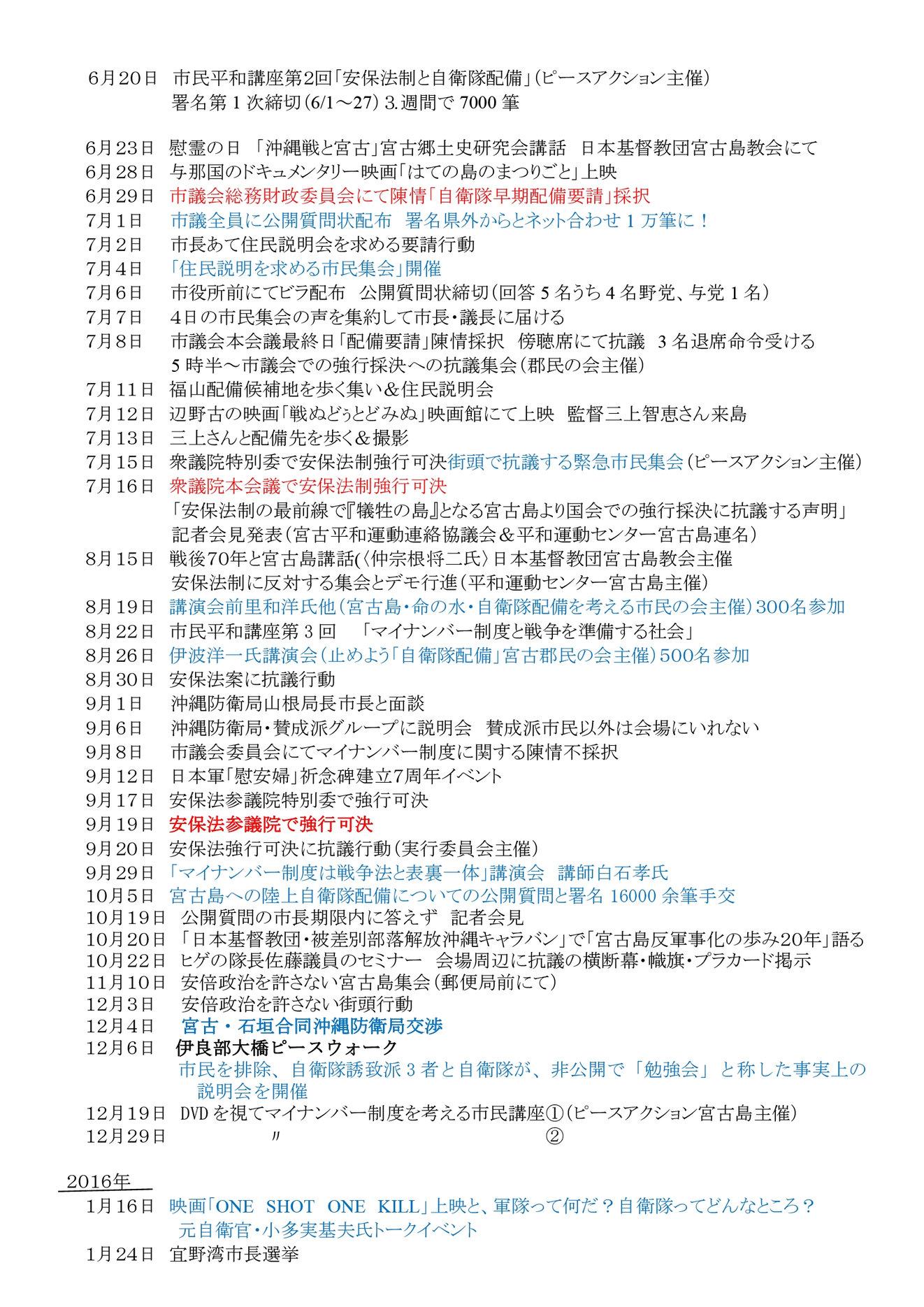 年表:宮古島における反軍反基地の闘い2010~2018 (1)0005[1]