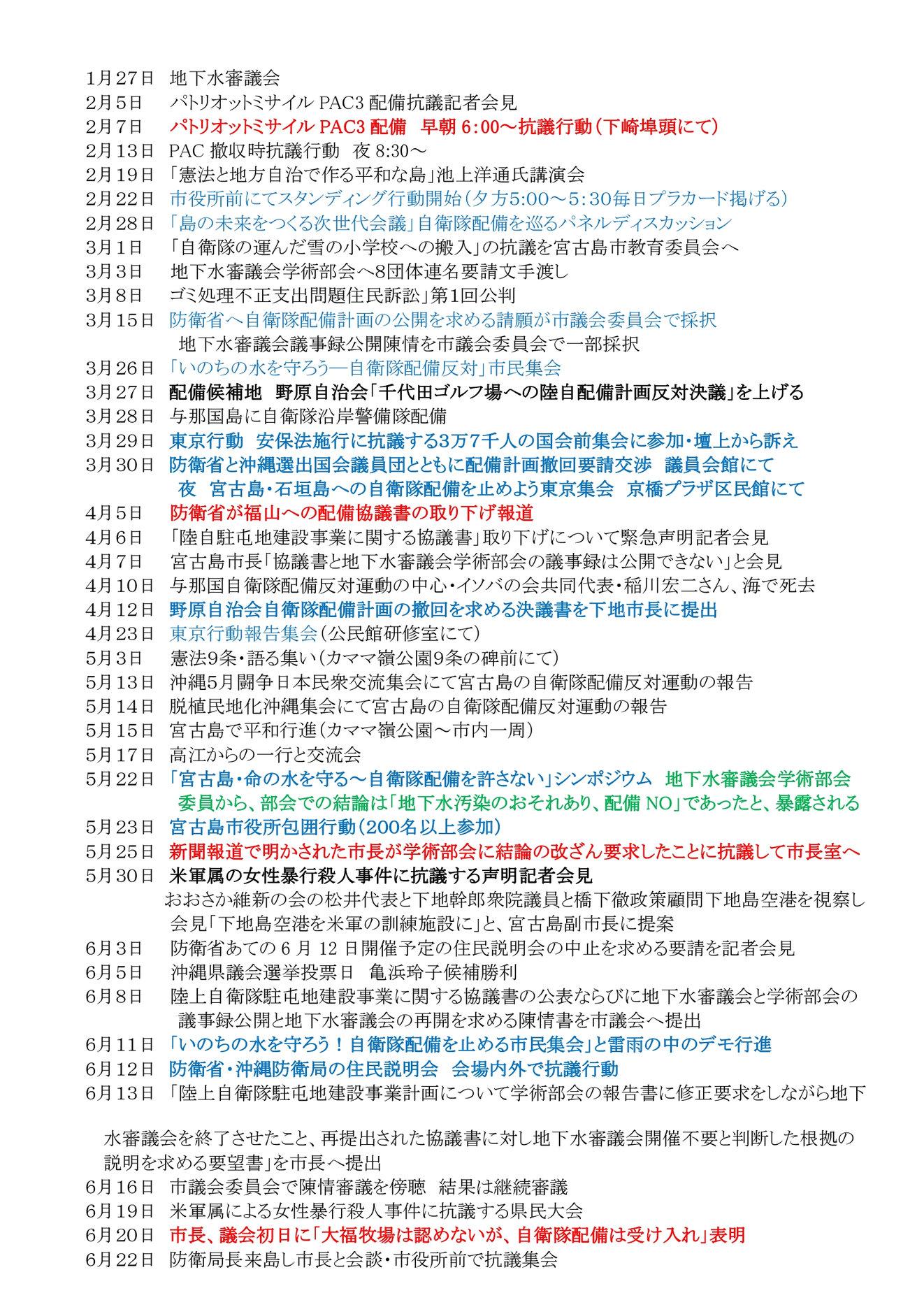 年表:宮古島における反軍反基地の闘い2010~2018 (1)0006[1]