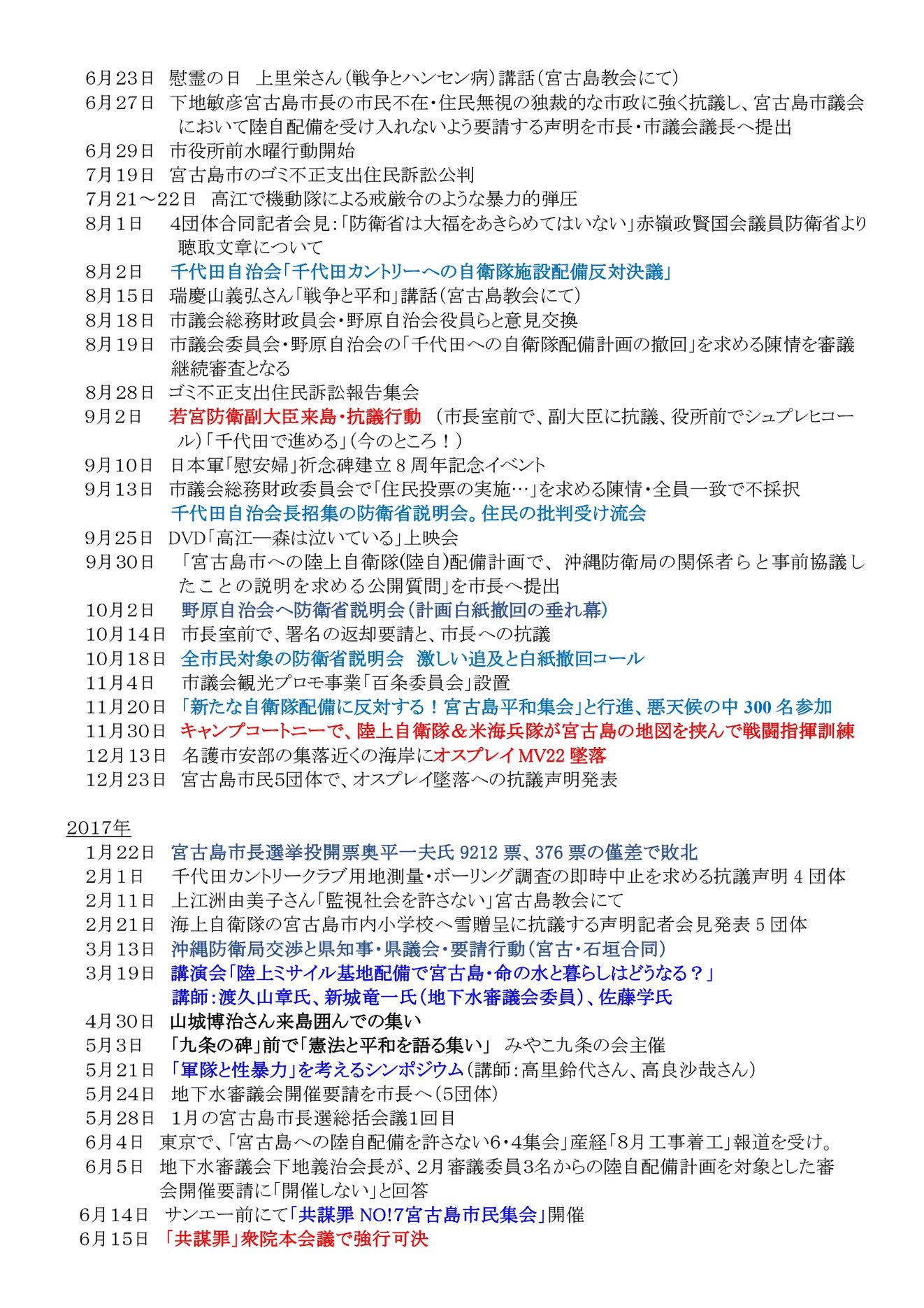 年表:宮古島における反軍反基地の闘い2010~2018 (1)0007[1]