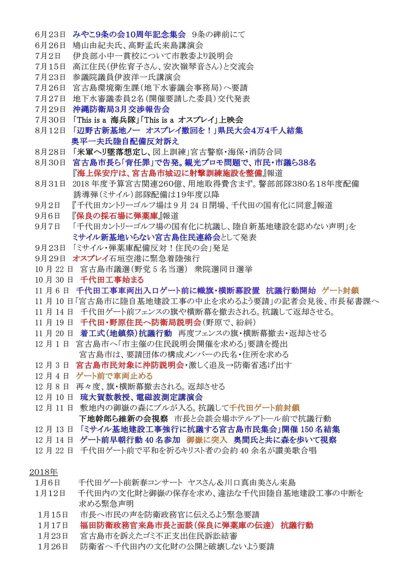 年表:宮古島における反軍反基地の闘い2010~2018 (1)0008[1]